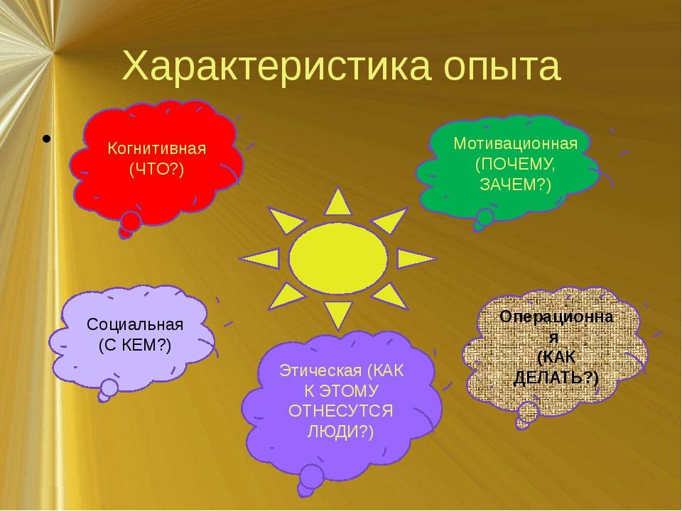 Характеристика опыта Когнитивная (ЧТО?) Социальная (С КЕМ?) Мотивационная (ПО...