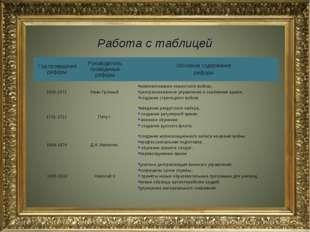 Работа с таблицей Год проведения реформ Руководитель проводимых реформОснов