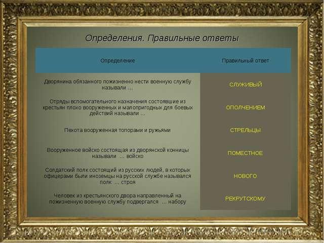 Определения. Правильные ответы ОпределениеПравильный ответ Дворянина обязанн...