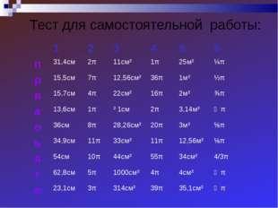 Тест для самостоятельной работы: 123456 п31,4см2π11см²1π25м²¼π р