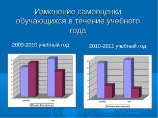 Изменение самооценки обучающихся в течение учебного года 2009-2010 учебный го