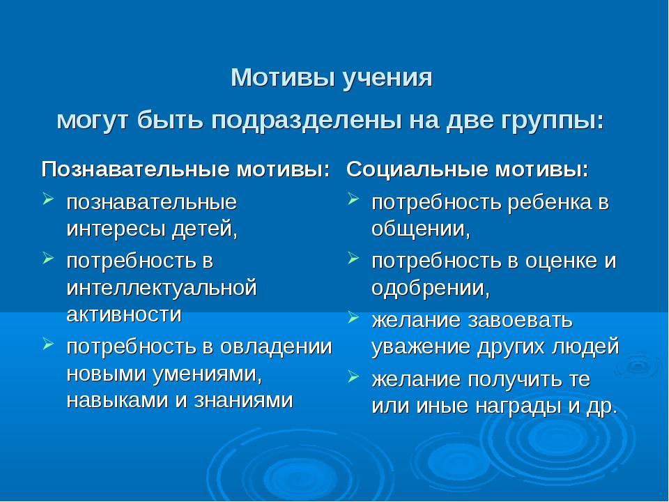 Мотивы учения могут быть подразделены на две группы: Познавательные мотивы: п...