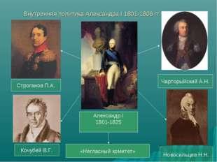 Внутренняя политика Александра I 1801-1806 гг. Александр I 1801-1825 Кочубей