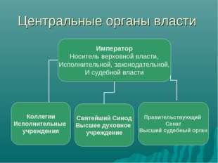 Центральные органы власти