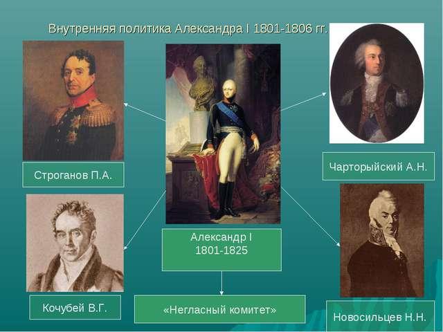 Внутренняя политика Александра I 1801-1806 гг. Александр I 1801-1825 Кочубей...