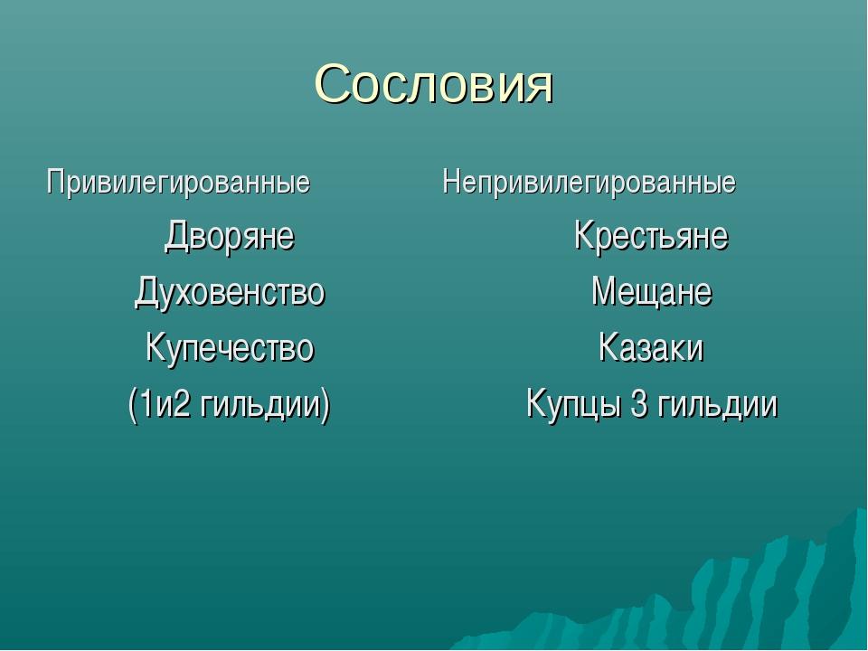 Сословия Привилегированные Дворяне Духовенство Купечество (1и2 гильдии) Непри...