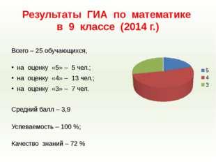 Результаты ГИА по математике в 9 классе (2014 г.) Всего – 25 обучающихся, на