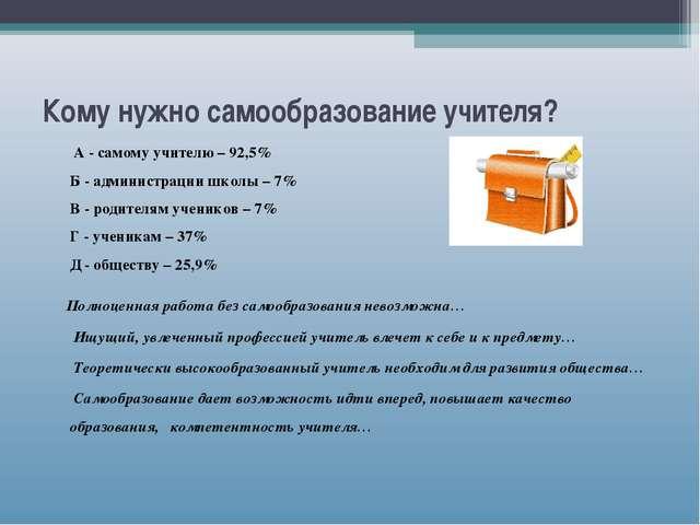Кому нужно самообразование учителя? А - самому учителю – 92,5% Б - администра...