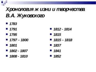 Хронология жизни и творчества В.А. Жуковского 1783 1791 1795 1797 – 1800 1801