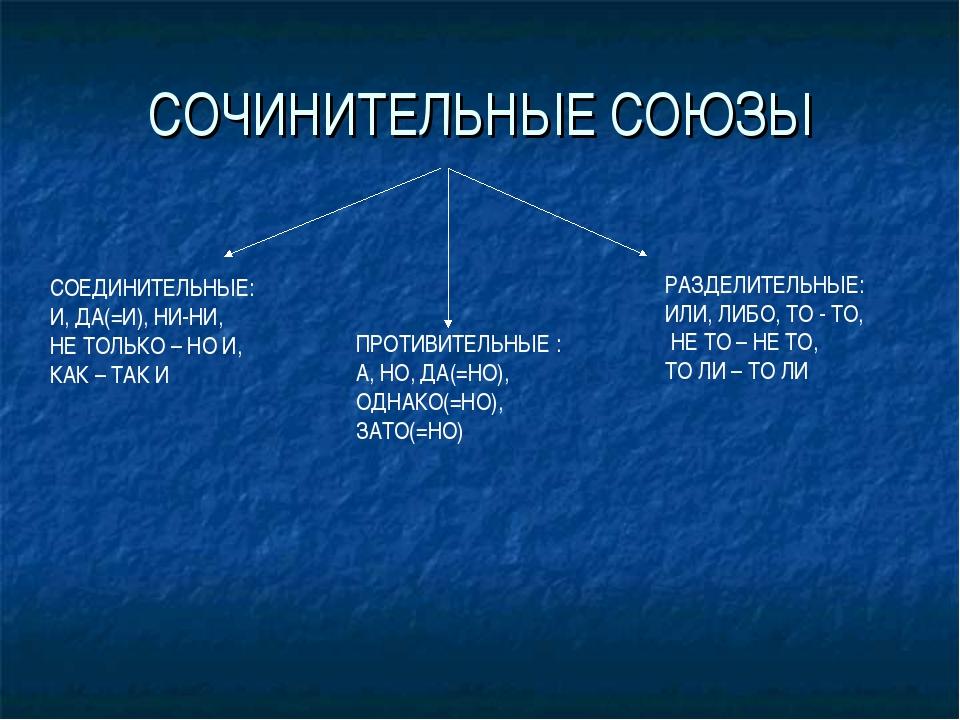 СОЧИНИТЕЛЬНЫЕ СОЮЗЫ ПРОТИВИТЕЛЬНЫЕ : А, НО, ДА(=НО), ОДНАКО(=НО), ЗАТО(=НО) Р...