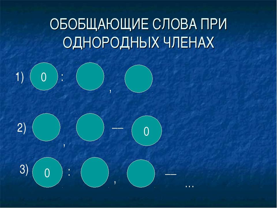 ОБОБЩАЮЩИЕ СЛОВА ПРИ ОДНОРОДНЫХ ЧЛЕНАХ 0 : , , __ 0 1) 2) 3) 0 : , __ …