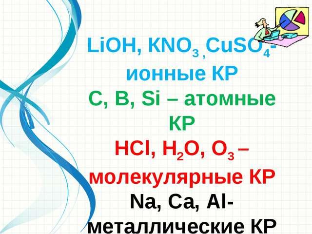 LiОН, КNO3 ,СuSО4- ионные КР С, В, Si – атомные КР НСl, Н2О, О3 – молекулярны...