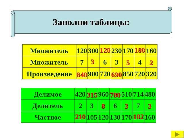 Заполни таблицы: Множитель 120 Множитель Произведение 300 160 170 230 6 3 4 7...