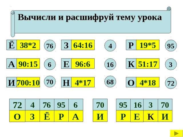 Вычисли и расшифруй тему урока 38*2 90:15 700:10 4*17 96:6 64:16 4*18 51:17 1...