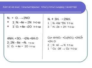 Азот және оның қосылыстарының тотығу-тотықсыздану қасиеттері N2 + O2 2NO 1 N2