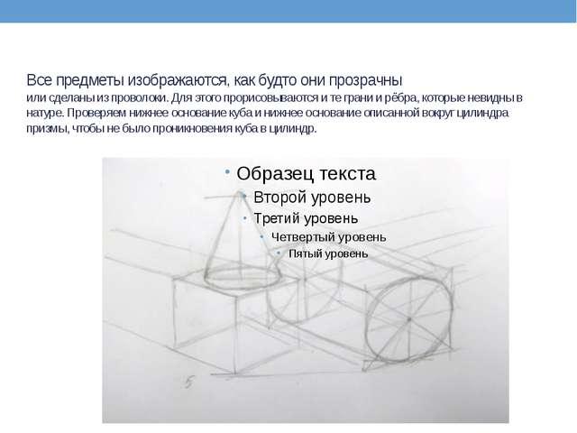 Все предметы изображаются, как будто они прозрачны или сделаны из проволоки....