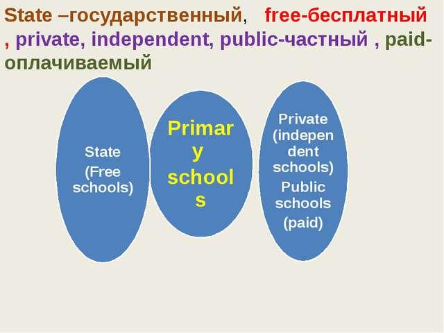 State –государственный, free-бесплатный , private, independent, public-частны...