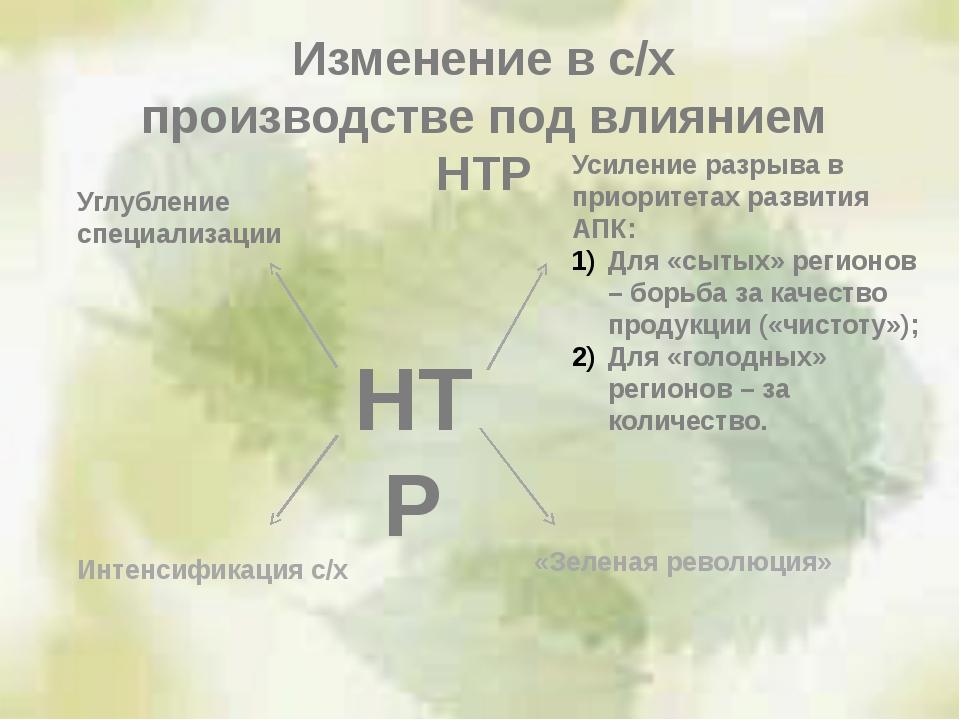 Изменение в с/х производстве под влиянием НТР НТР Углубление специализации Ин...