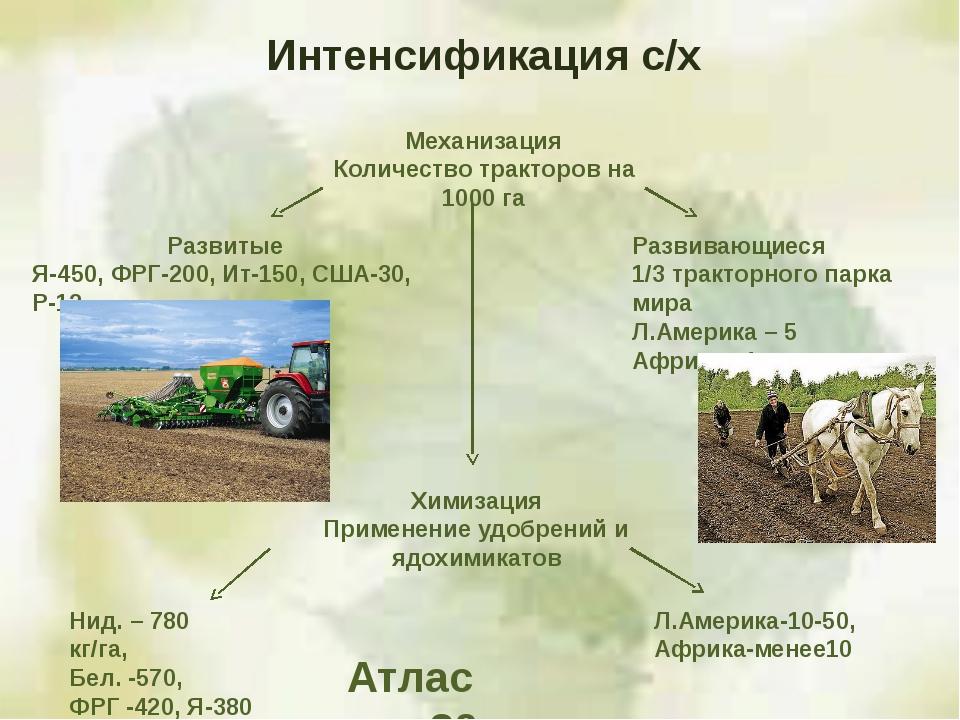 Интенсификация с/х Механизация Количество тракторов на 1000 га Развитые Я-450...