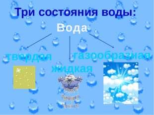 Три состояния воды: Вода жидкая твердая газообразная