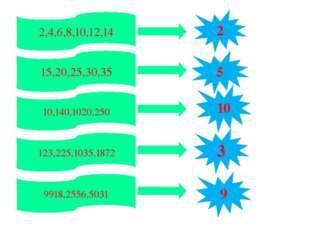 2,4,6,8,10,12,14 15,20,25,30,35 10,140,1020,250 123,225,1035,1872 9918,2556,5