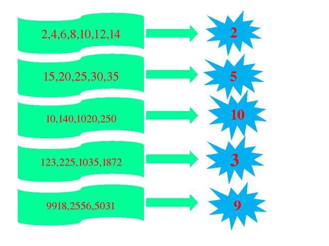 2,4,6,8,10,12,14 15,20,25,30,35 10,140,1020,250 123,225,1035,1872 9918,2556,5...