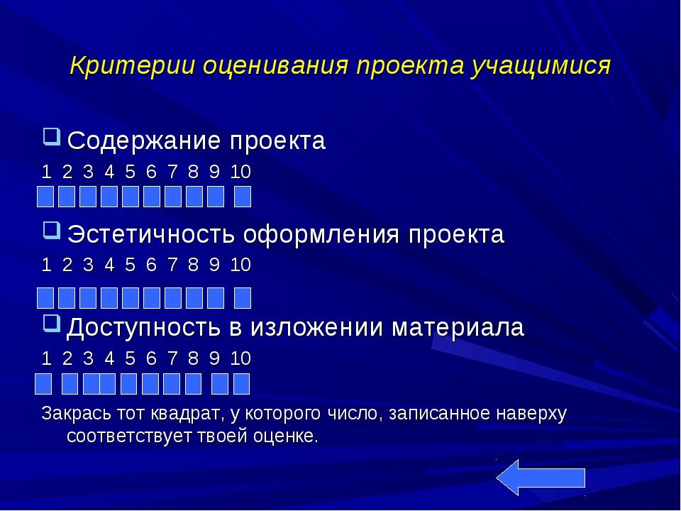 Критерии оценивания проекта учащимися Содержание проекта 1 2 3 4 5 6 7 8 9 10...