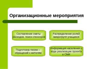 Организационные мероприятия Составление сметы расходов, поиск спонсоров Распр