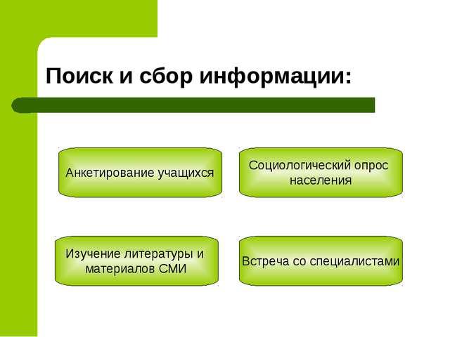 Поиск и сбор информации: Анкетирование учащихся Социологический опрос населен...