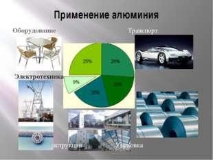 Применение алюминия Оборудование Транспорт  Электротехника Конструкции  Упа