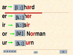 ar - hard er - her ir - sir or – Norman ur - turn [ɑ: ] [ə: ] [ə: ] [ɔ: ] [ə: