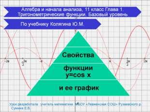 Урок разработала :учитель математики МБОУ «Левженская СОШ» Рузаевского р. Сум