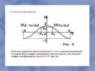 2. Построение графика функции. Пользуясь свойством чётности функции y = cos x