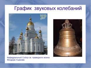 График звуковых колебаний Кафедральный Собор св. праведного воина Феодора Уш