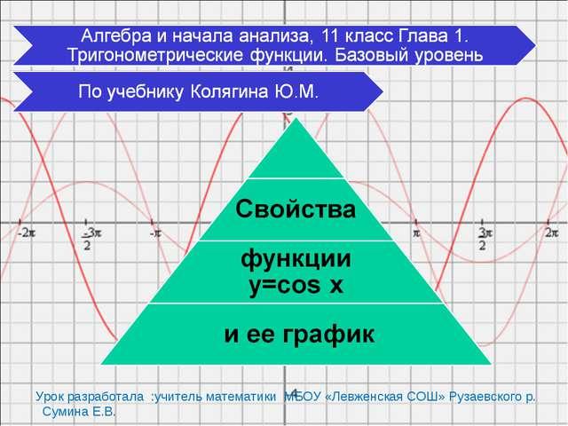 Урок разработала :учитель математики МБОУ «Левженская СОШ» Рузаевского р. Сум...