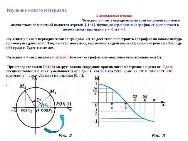 Изучение нового материала 1 Исследование функции. Функция y = cos x определен...