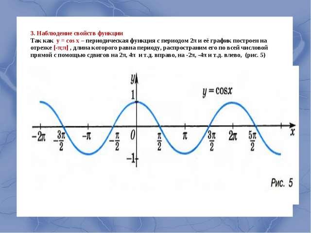 3. Наблюдение свойств функции Так как y = cos x – периодическая функция с пер...