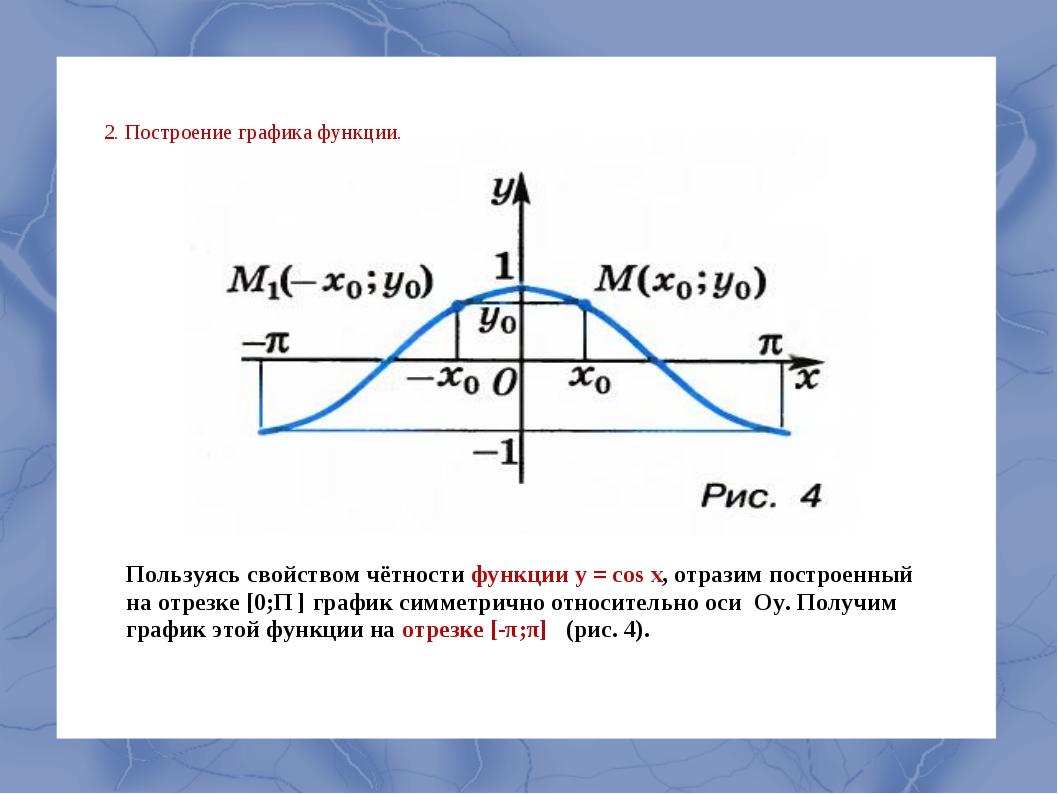 2. Построение графика функции. Пользуясь свойством чётности функции y = cos x...