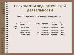 Результаты педагогической деятельности Результаты участия в олимпиадах (конку