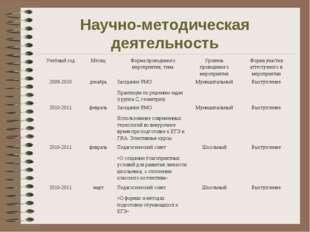 Научно-методическая деятельность Учебный годМесяцФорма проводимого мероприя