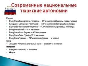 Россия Республика Башкортостан, Татарстан — 57 % населения (башкиры, татары,