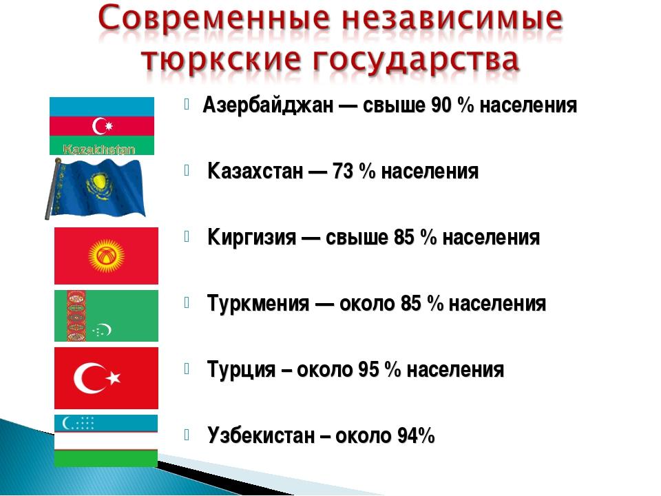 Азербайджан — свыше 90 % населения Казахстан — 73 % населения Киргизия — свыш...