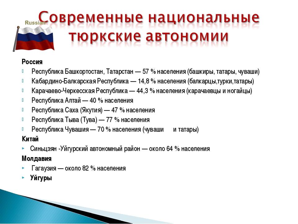 Россия Республика Башкортостан, Татарстан — 57 % населения (башкиры, татары,...