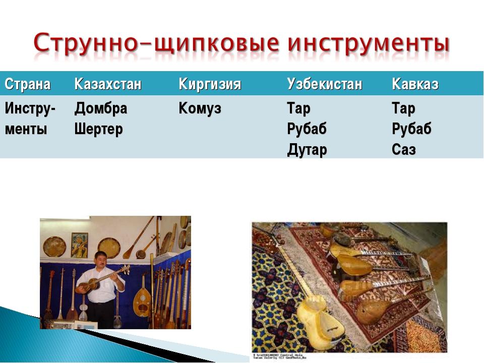 СтранаКазахстан Киргизия УзбекистанКавказ Инстру-ментыДомбра ШертерКому...