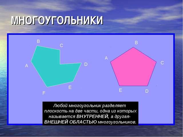 МНОГОУГОЛЬНИКИ А F E B C D E B C A D Любой многоугольник разделяет плоскость...