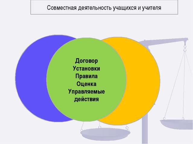 Совместная деятельность учащихся и учителя Договор Установки Правила Оценка У...