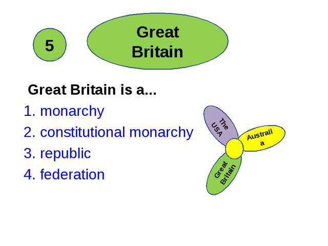Great Britain is a... 1. monarchy 2. constitutional monarchy 3. republic 4....