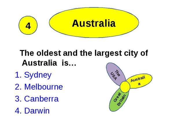 Australia The oldest and the largest city of Australia is… 1. Sydney 2. Melbo...