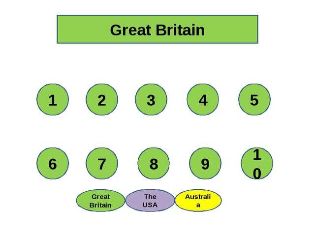 Great Britain 1 7 8 9 10 2 3 4 5 6 Great Britain The USA Australia