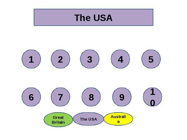 The USA 1 7 8 9 10 2 3 4 5 6 Great Britain The USA Australia